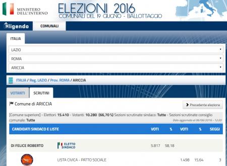 Voto2016 elezioni amministrative #Ariccia