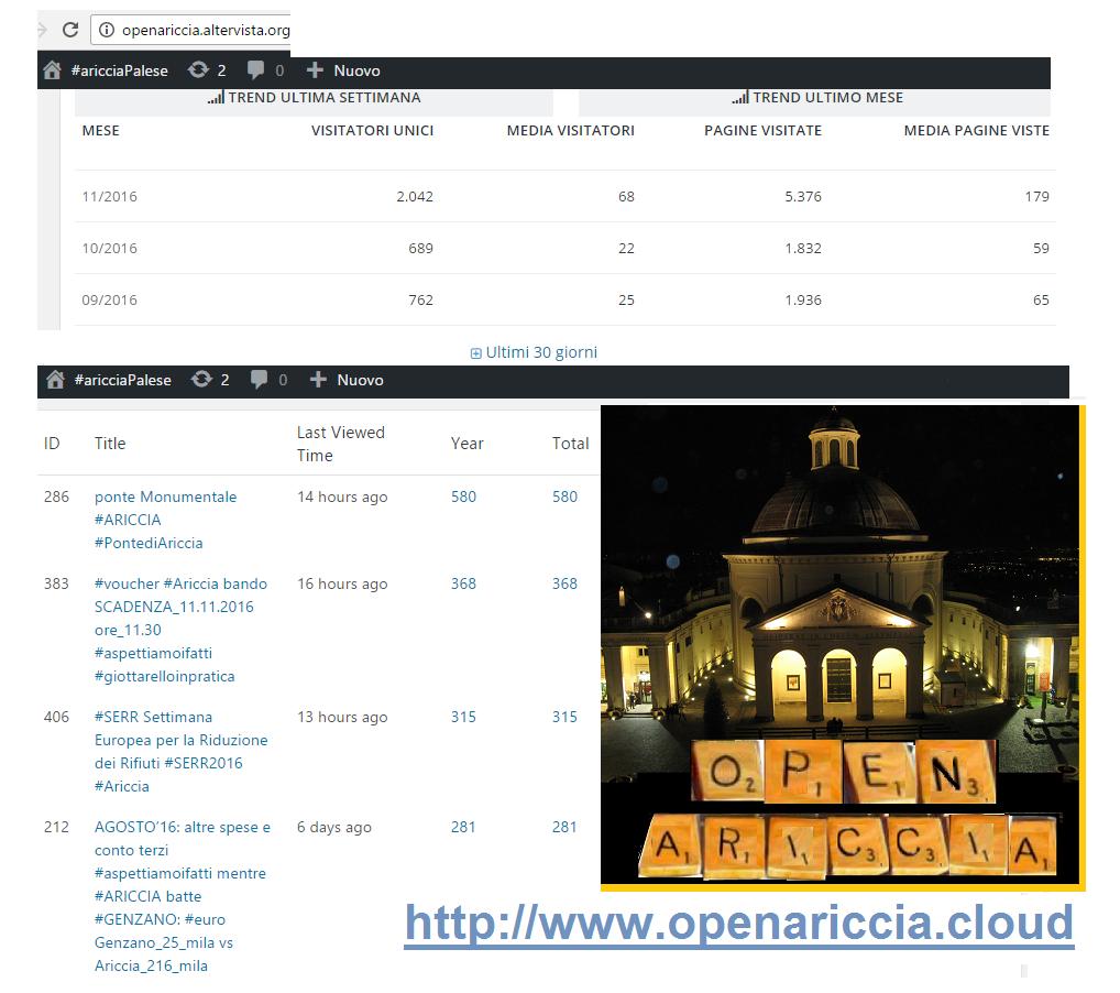 openariccia2016dic_accessi