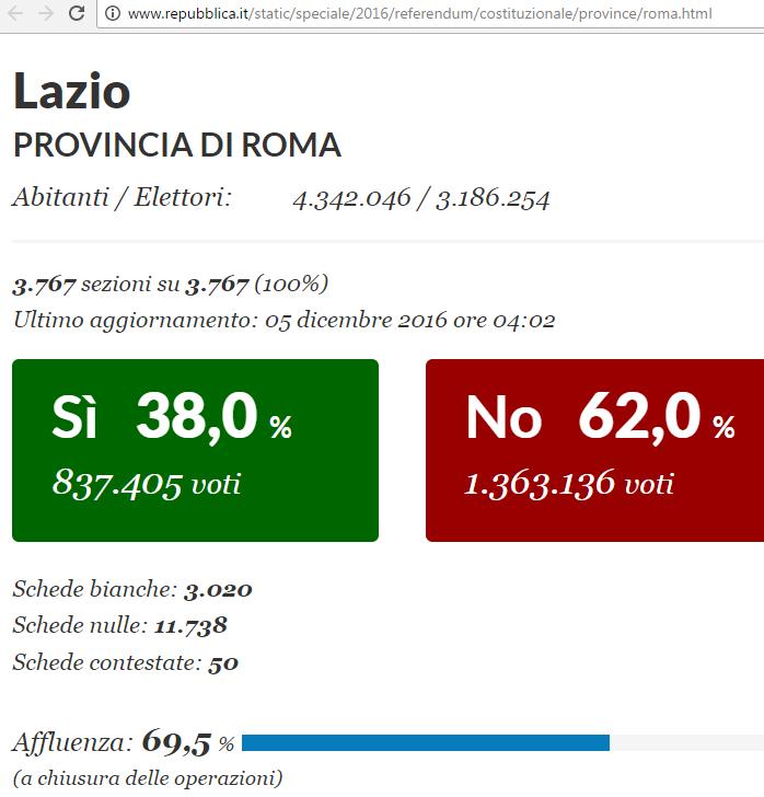 referendum-costit_prov-rm-2016