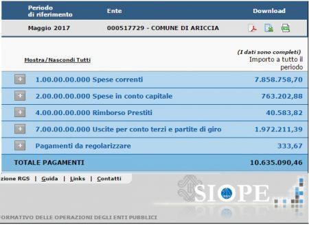 """#Ariccia spesi 10_MILIONI_euro in 5 mesi: 800_mila in """"ALTRE spese"""" non indicate, 2_milioni per utenze e straordinari #aspettiamoiFATTI #giottarelloinPratica"""
