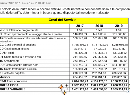 #Ariccia TARIP 2018 bonus e malus?  #aspettiamoiFatti #giottarelloinpratica