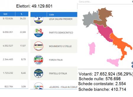 Europee 2019 risultati #Ariccia #Lazio #ProvinciaRoma #AricciaPalese